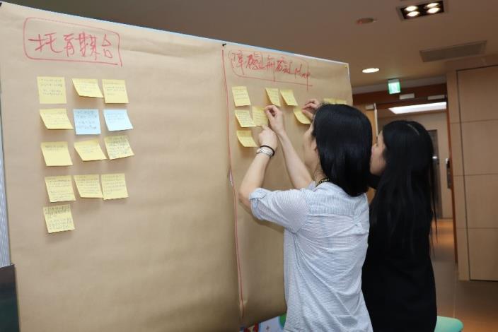 圖3:分組討論進行時將各成員意見收集歸納。