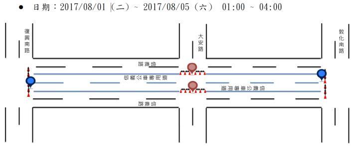 圖1:自動駕駛小巴實證場域管制簡圖(信義路公車專用道,復興南路口到敦化路口)