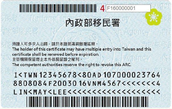 back side of ARC card