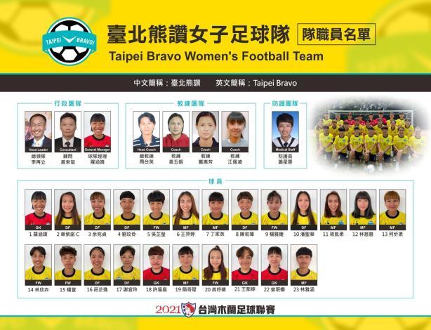 臺北熊讚女足 隊職員名單(中華足協提供)