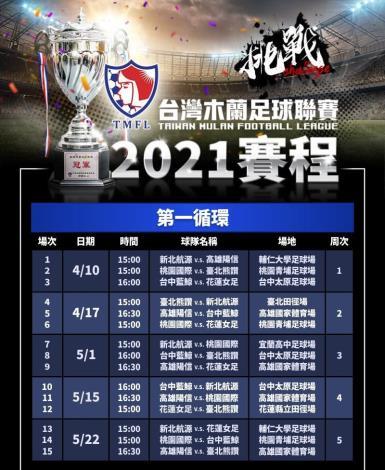 2021木蘭足球聯賽賽程(中華足協提供)