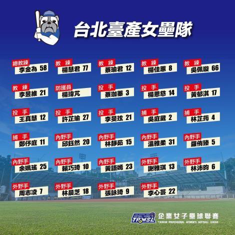 台北臺產女壘 球員名單(中華壘球協會提供)