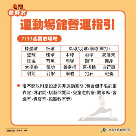 臺北市體育局微解封-運動場館營運指引