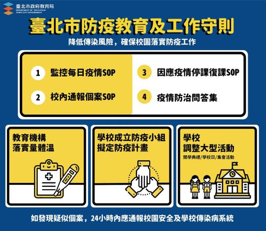 1090205臺北市防疫教育及工作守則