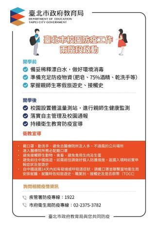 1090128臺北市校園防疫工作兩階段啟動
