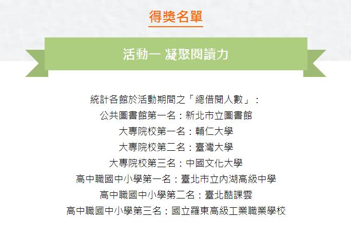 udn閱讀王獲獎名單圖片