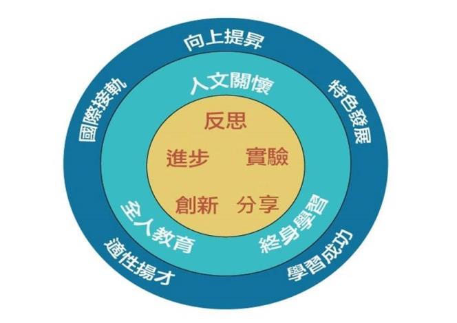 1060210局長理念及核心價值.jpg