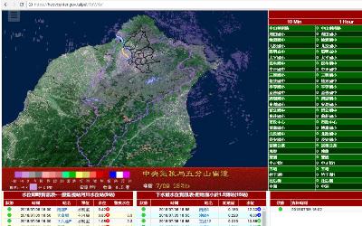 水情資訊監視系統