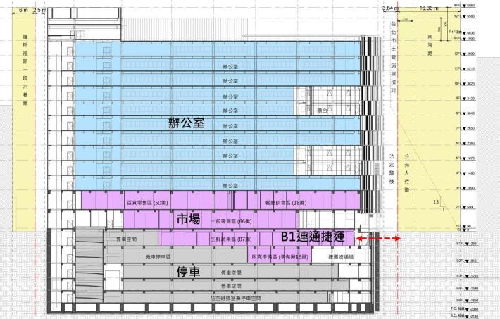 圖5 南門大樓暨市場改建地上12層,地下5層配置示意圖