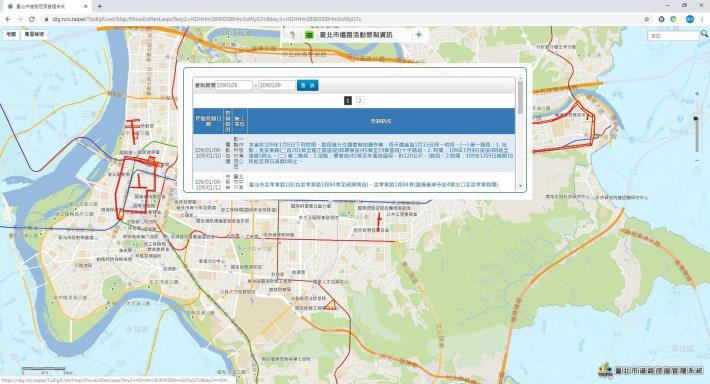 圖8 臺北市活動登錄管制道路施工