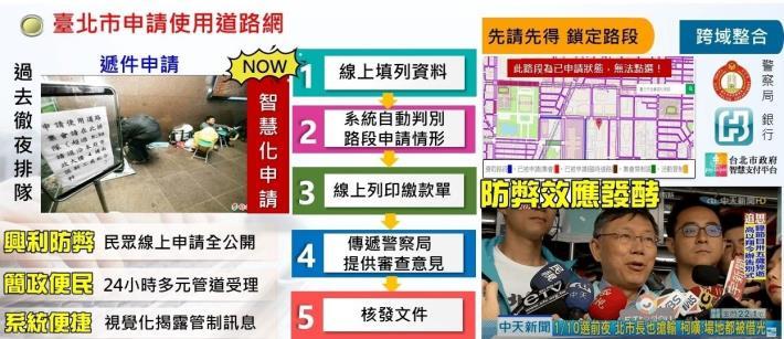 圖4、新工處首創「臺北市使用道路網」全面線上申請,跨域整合繳費與警察局審查程序,流程便捷又透明!