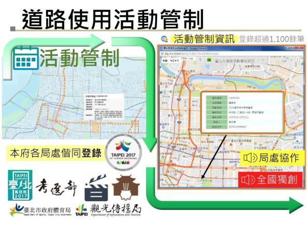 圖10 臺北市活動登錄管制道路施工
