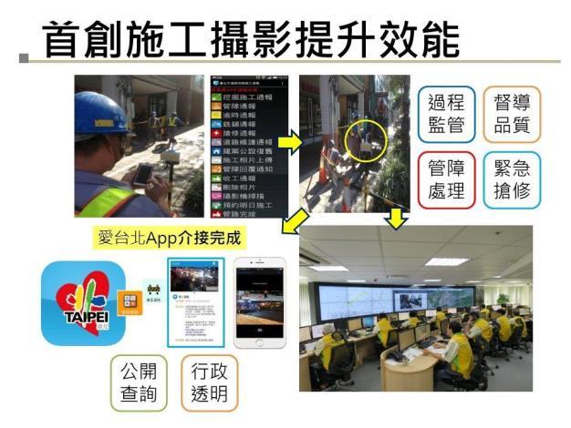 圖5 臺北市道路施工即時影像