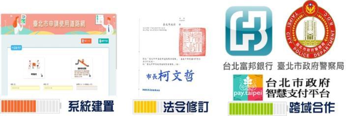 圖6「臺北市申請使用道路網」三大特點