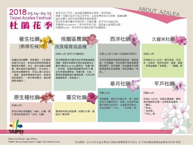 圖19.杜鵑花8大品種介紹
