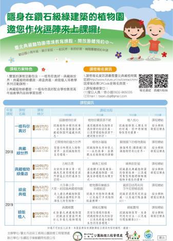 圖1. 2018~2019年臺北典藏植物園主題活動海報[開啟新連結]
