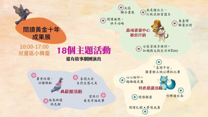 圖4.閱讀黃金十年成果展共有18個主題活動及劇團演出[開啟新連結]