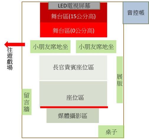 舞台區配置圖