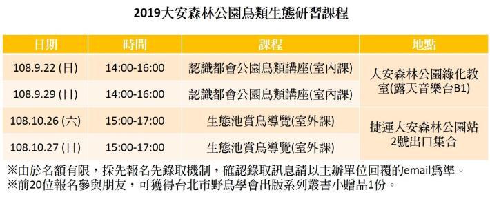 圖2.2019大安森林公園鳥類生態研習課程表