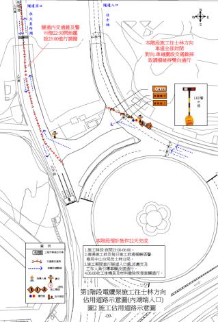 圖2.施工佔用道路示意圖