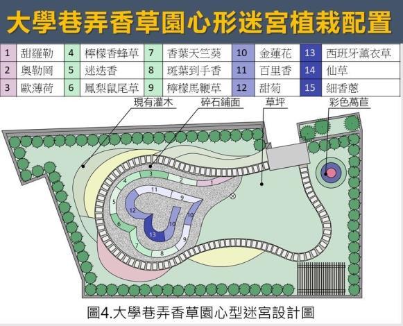 圖4.大學巷弄香草園新型迷宮設計圖.JPG