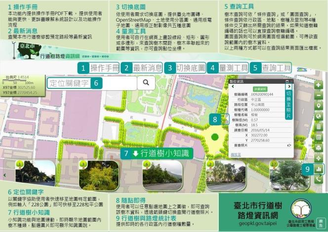 照片5.行道樹路燈資訊網使用導引手冊2