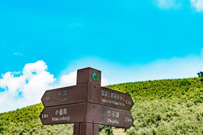 03.陽明山步道指標[開啟新連結]