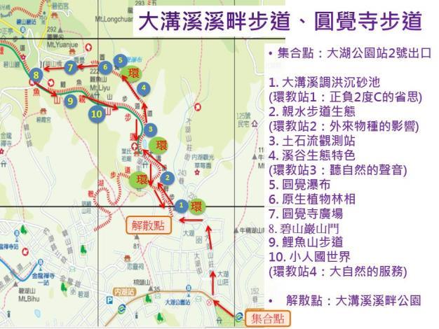 02 活動路線圖