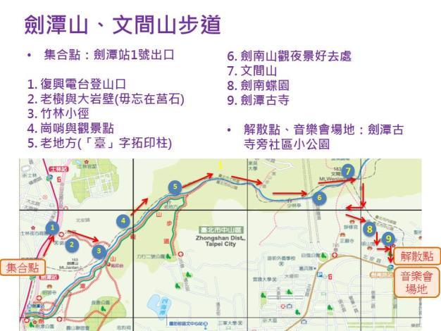 01劍潭山-文間山步道縱走活動路線圖[另開新視窗]