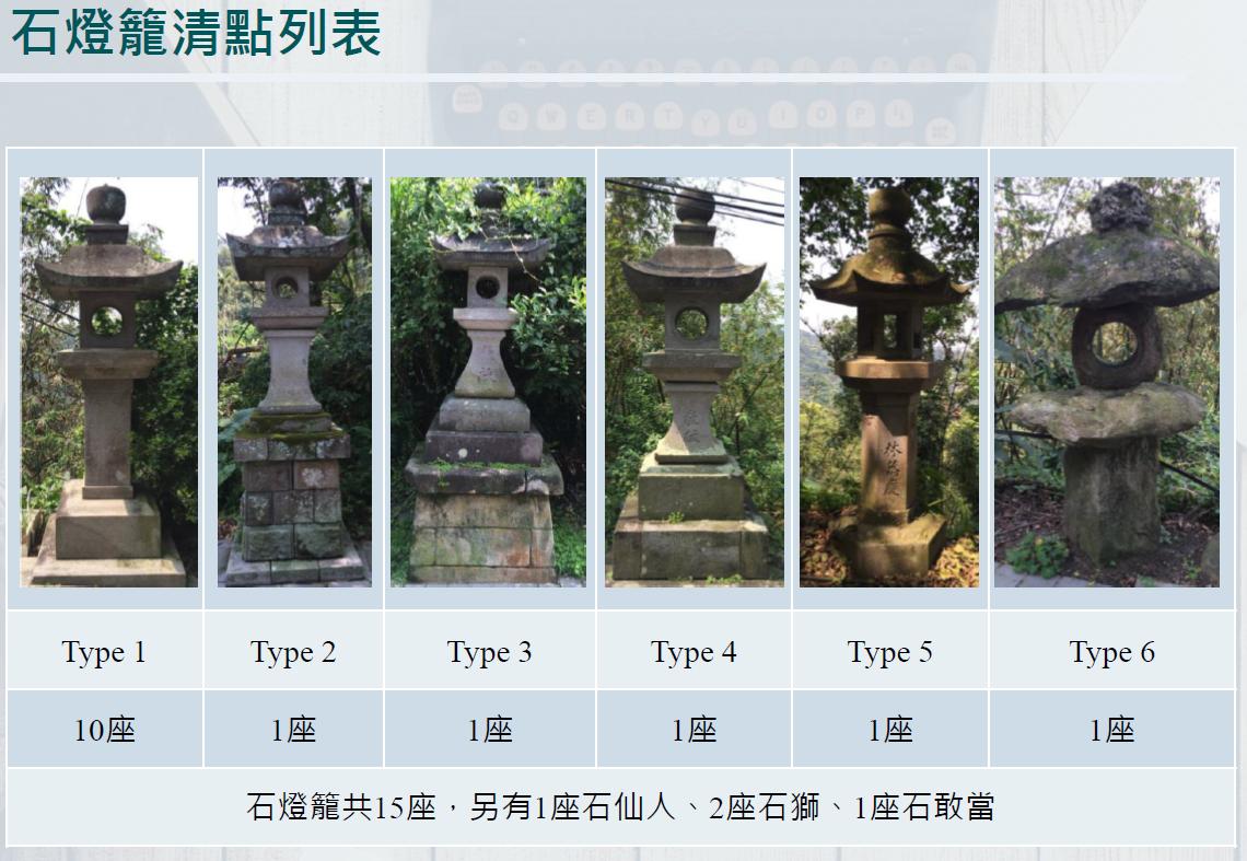 石燈籠調查清冊