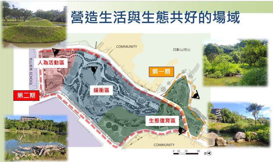 19.營造生活與生態共好的場域-分區管理