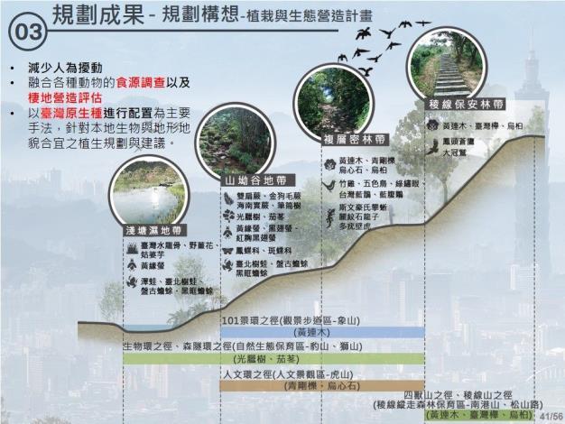 6生態營造.JPG