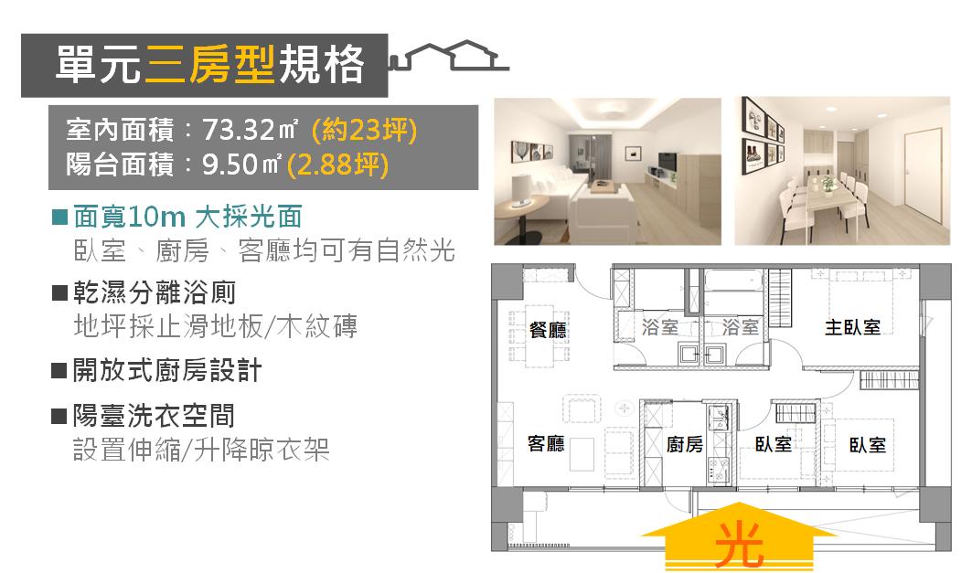 舊宗社會住宅房型規格