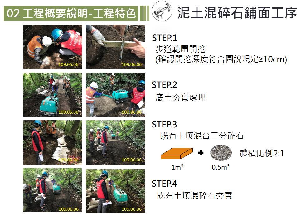 泥土混碎石步道施工工序說明