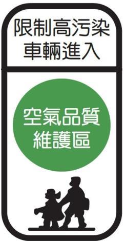 圖2 空氣品質維護區告示牌