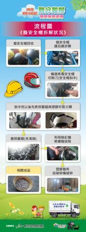 難分難解資源回收物宣導海報(二)[開啟新連結]