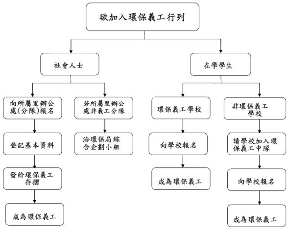 報名流程示意圖.PNG