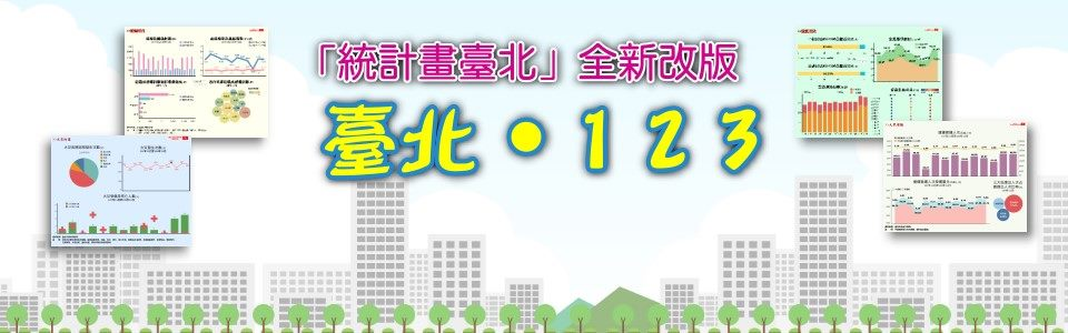 臺北●123 (原統計畫臺北)
