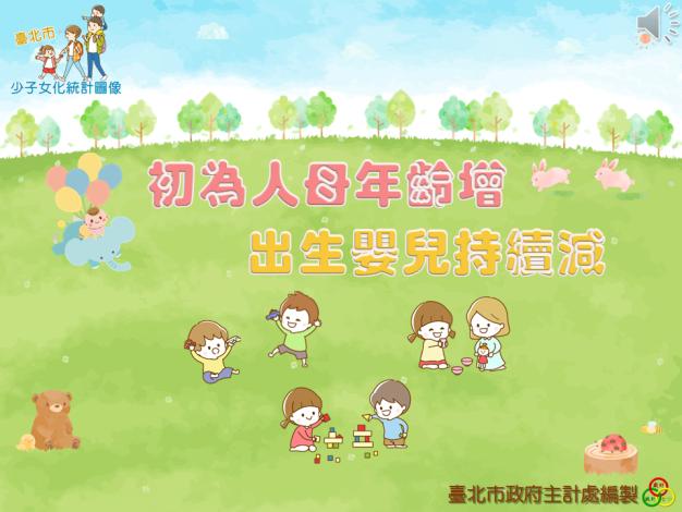 老年人口持續增,幼年人口持續減