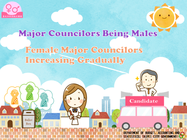 Major Councilors Being Males; Female Village Chiefs Gradually Increasing