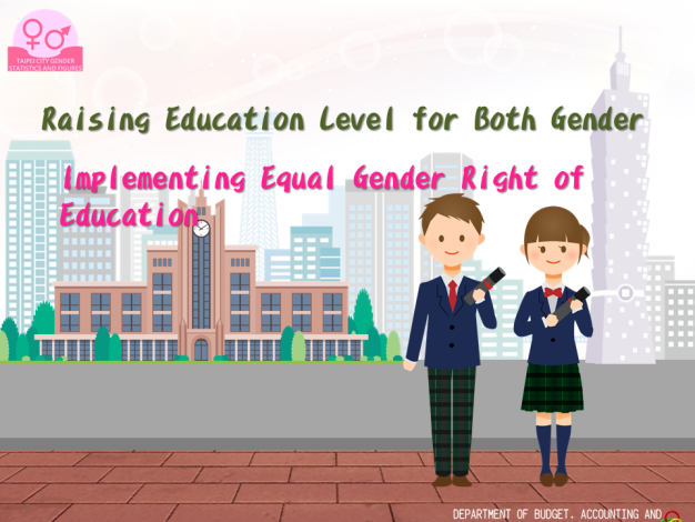 Having Equal Rights of Education; Not Subject to Gender Restriction