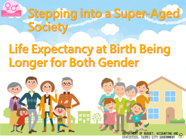 Having Becomed Elderly Society; Long Life Expectancy at Birth for Women