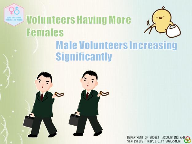 Volunteers Having Large Gender Gap, Females More Than Males