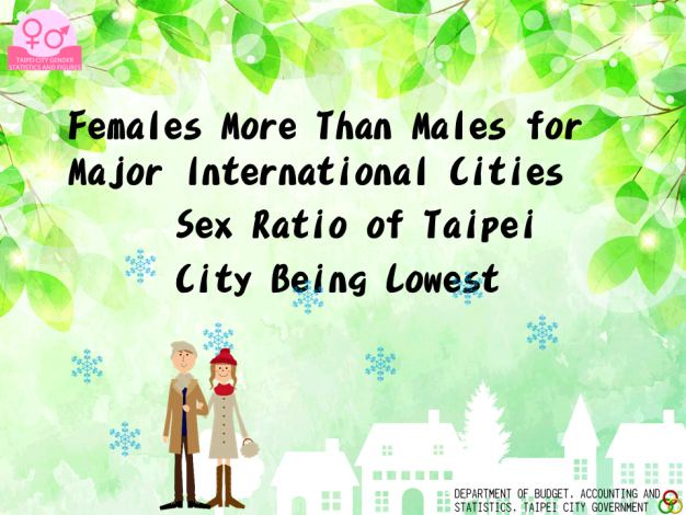 Females More Than Males for Major International Cities, Sex Ratio of Taipei City Being Lowest