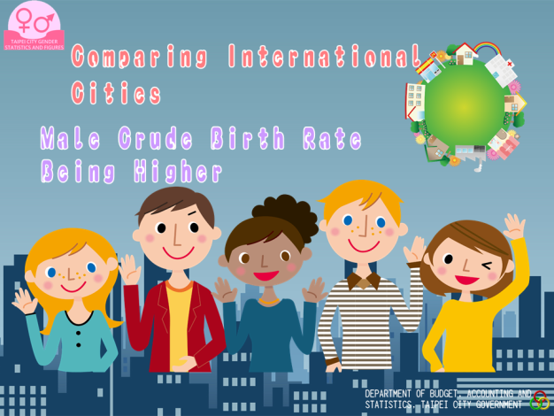 Comparing International Cities, Male Crude Birth Rate Being Higher