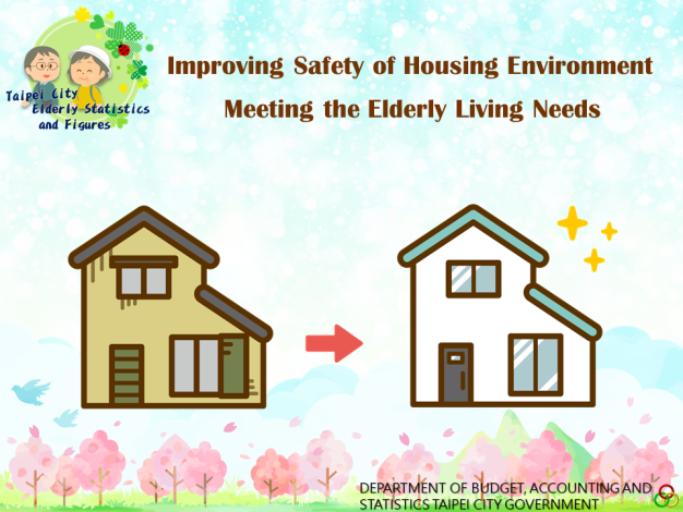 Reducing the Elderly Living Cost, Improving Safety of Housing Environment