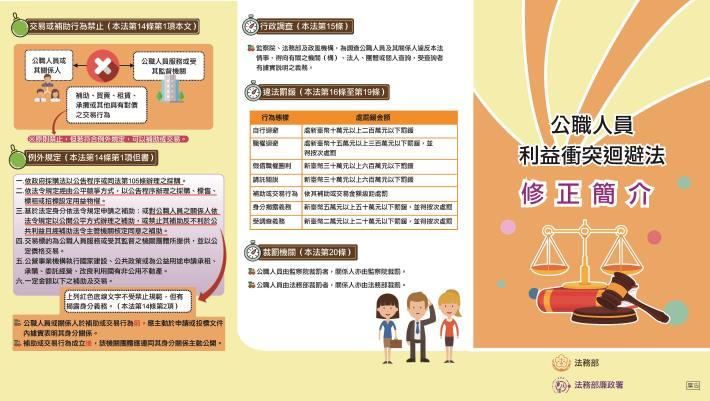 公職人員利益衝突迴避法修正簡介2