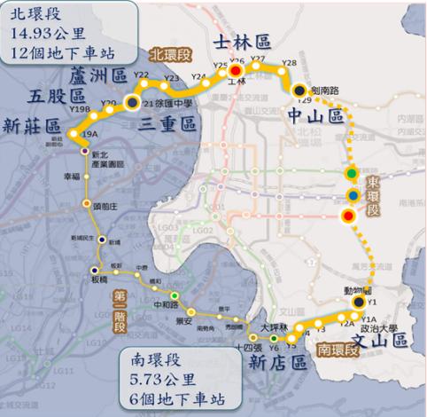 捷運環狀線北環段及南環段路線方案示意圖
