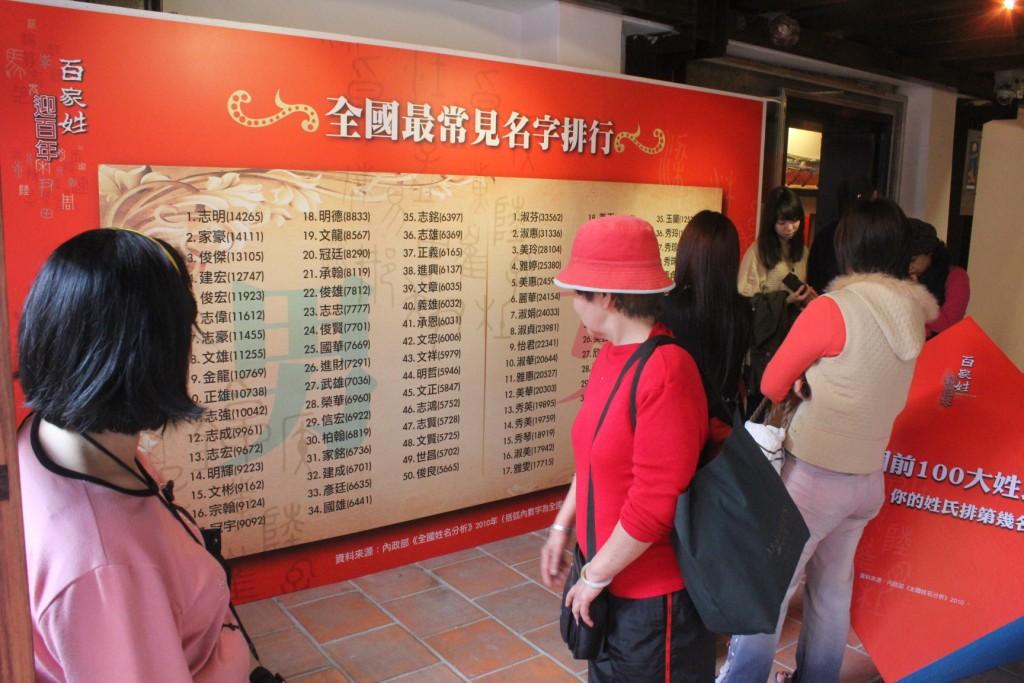 圖表:民眾於「全國最常見姓名排行」展板前駐足