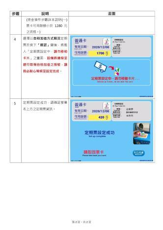 公共運輸定期票操作說明-悠遊聯名卡.Debit卡自動加值說明第二頁[開啟新連結]